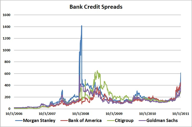Credit spread trading system