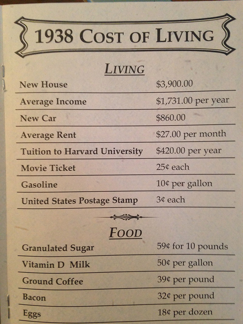 CostOfLiving